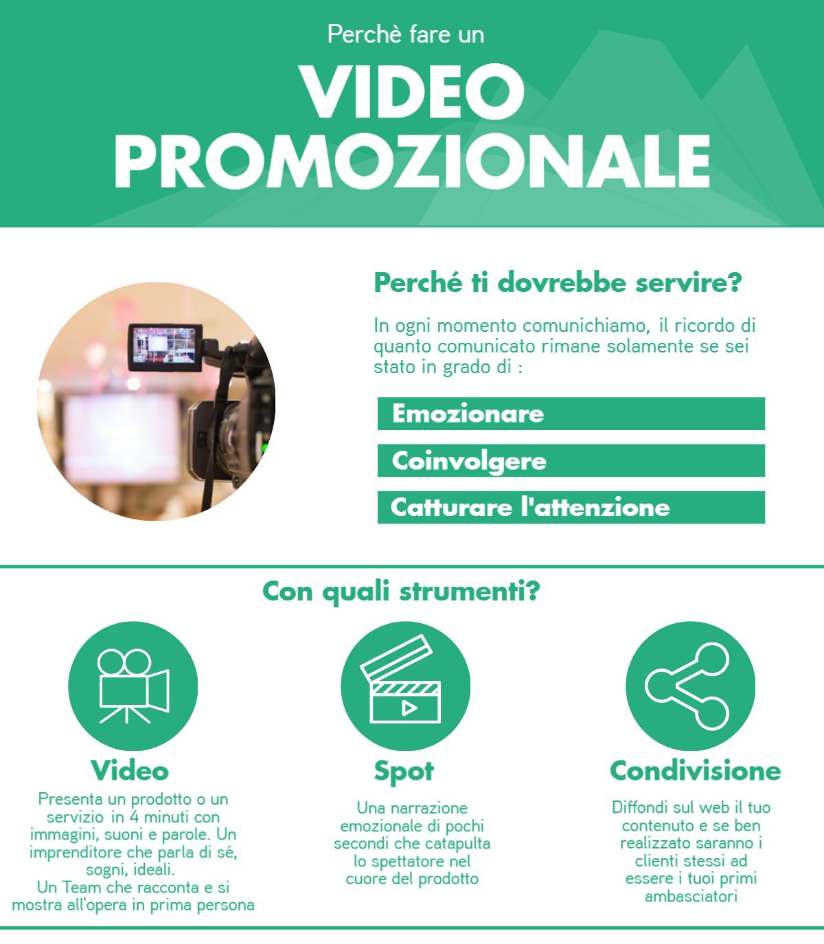 Perché fare un video promozionale